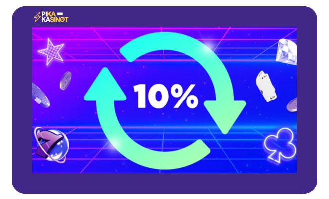 Megarush Casinon bonus antaa sinulle 10% takaisin kaikista panoksista jotka eivät tuota voittoa